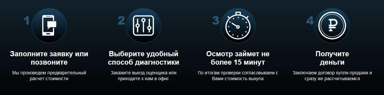 продать айфон метро Борисово