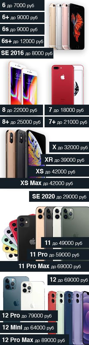 за сколько можно продать айфон в Москве - цены
